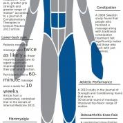 11-Benefits-of-Massage-Be-Active-13